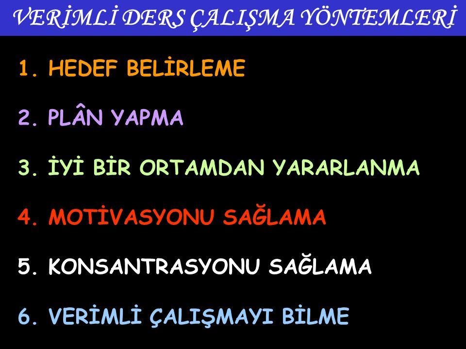 1.VERİMLİ DERS ÇALIŞMA YOLLARI 2. YANLIŞ ÇALIŞMA ALIŞKANLIKLARI 3.