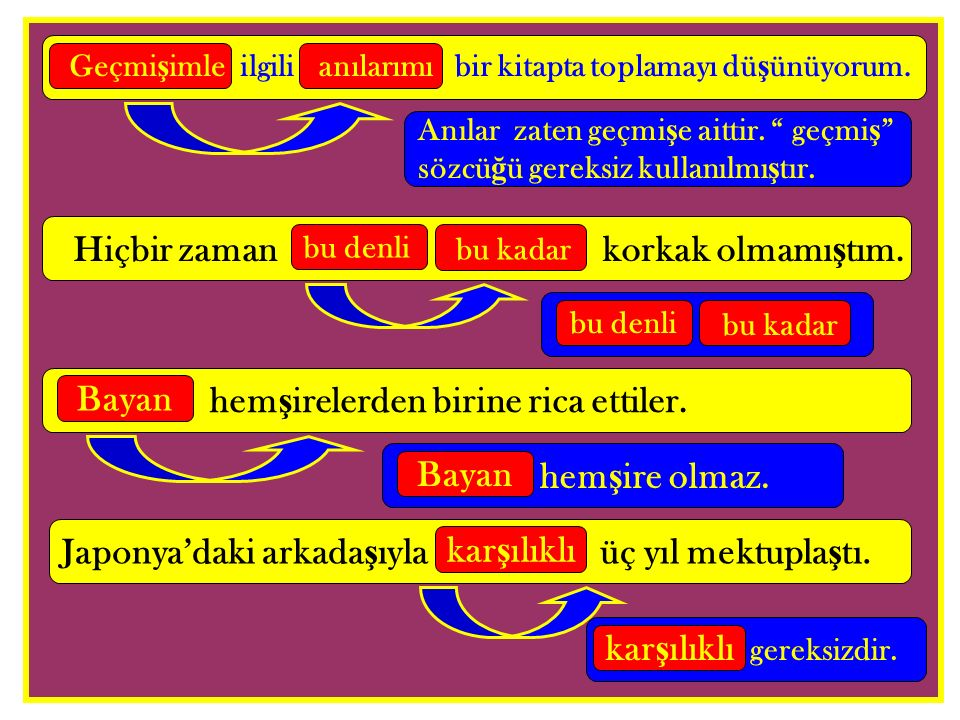 Dikkat Edilmesi Gereken Sözcükler Yılında : Tarihinde : Gün ve ay belirtilmemiş ise yılında kullanılır.