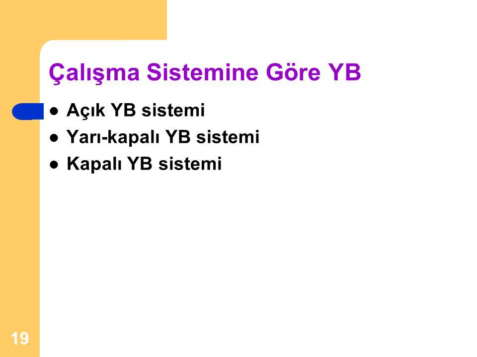 19 Çalışma Sistemine Göre YB Açık YB sistemi Yarı-kapalı YB sistemi Kapalı YB sistemi