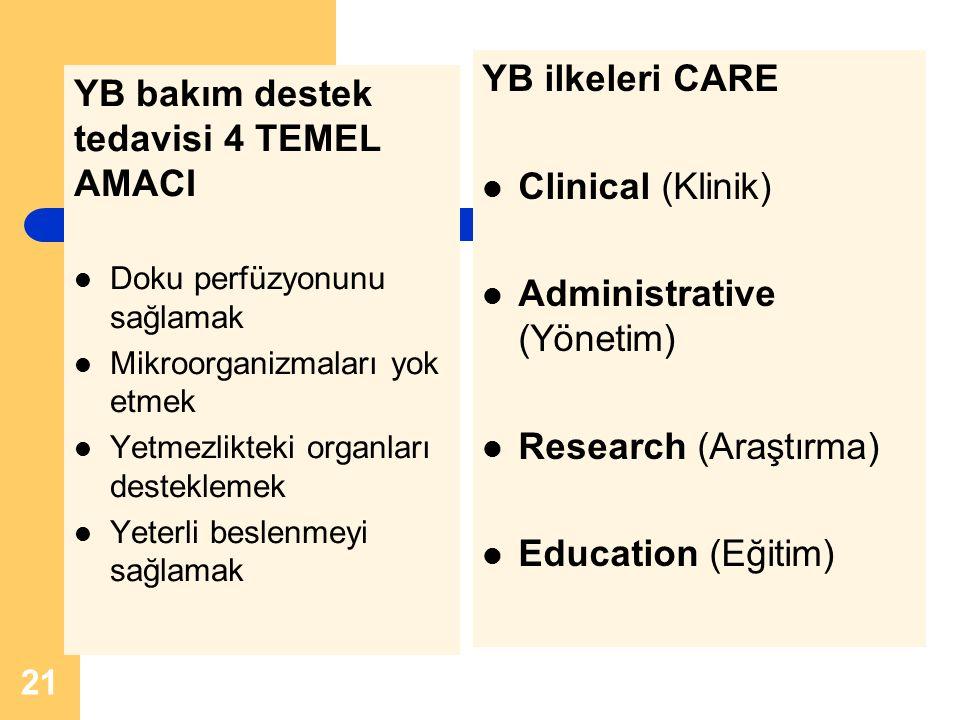 YB bakım destek tedavisi 4 TEMEL AMACI Doku perfüzyonunu sağlamak Mikroorganizmaları yok etmek Yetmezlikteki organları desteklemek Yeterli beslenmeyi