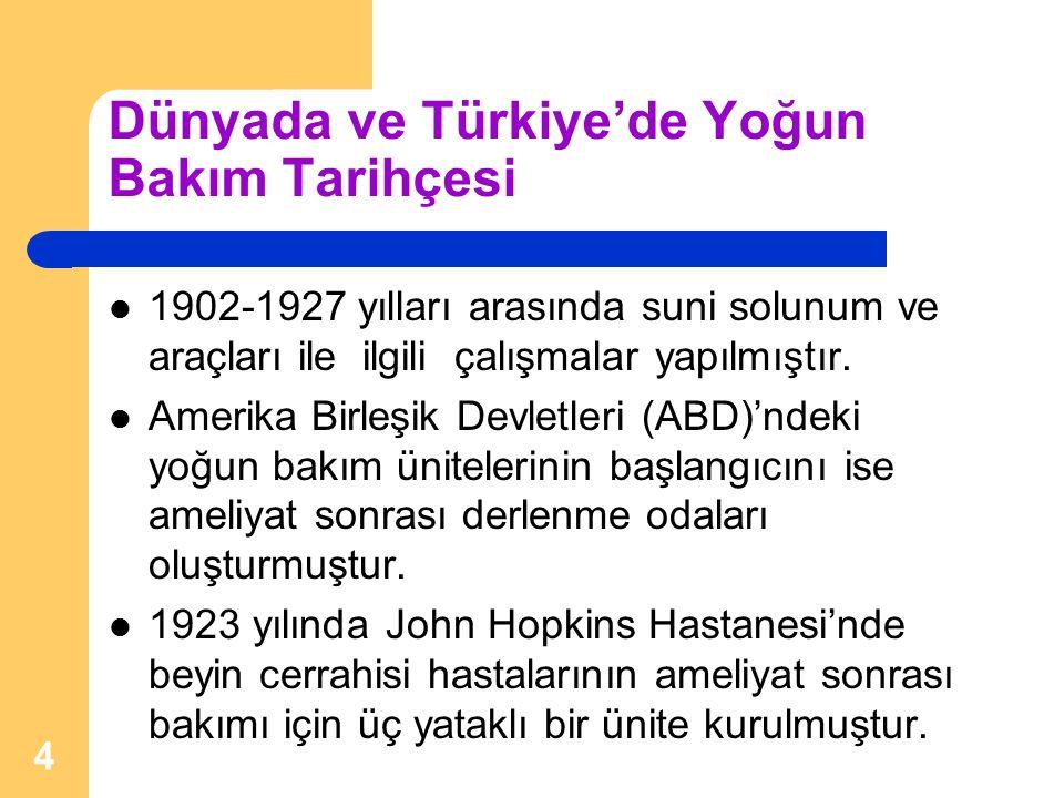 Dünyada ve Türkiye'de Yoğun Bakım Tarihçesi 1902-1927 yılları arasında suni solunum ve araçları ile ilgili çalışmalar yapılmıştır. Amerika Birleşik De