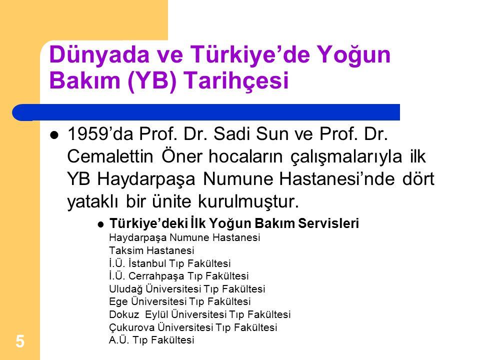 Dünyada ve Türkiye'de Yoğun Bakım (YB) Tarihçesi 1959'da Prof. Dr. Sadi Sun ve Prof. Dr. Cemalettin Öner hocaların çalışmalarıyla ilk YB Haydarpaşa Nu