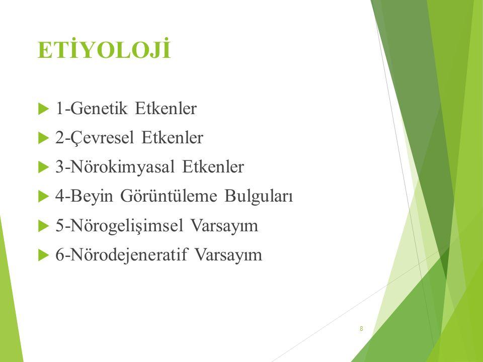 İkinci kuşak antipsikotikler  Klozapin (leponex),  Olanzapin (zyprexa),  Risperidon (risperdal),  Ketiapin (seroquel),  Ziprasidon (zeldox),  Aripiprazol (abilify), 39