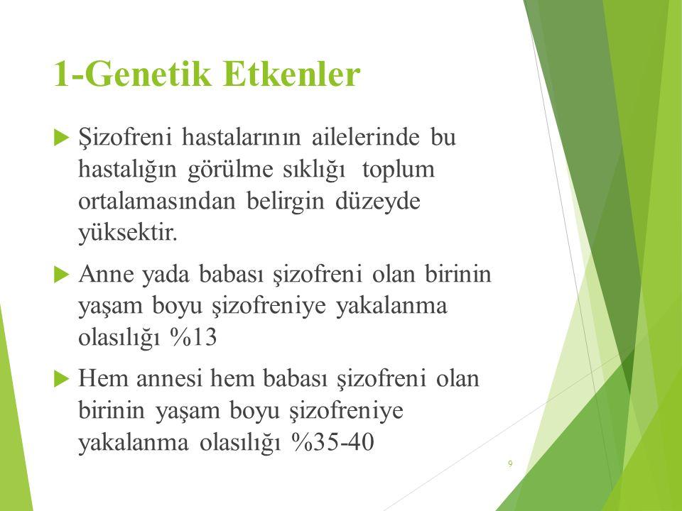 HEMŞİRELİK BAKIMI 50