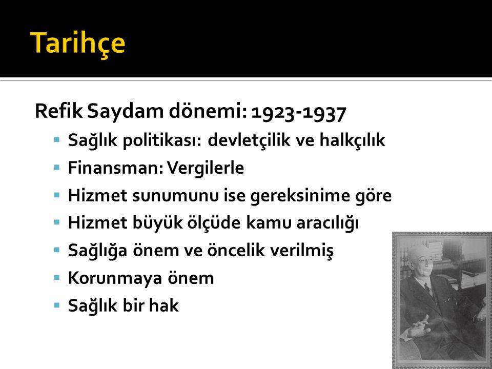 Refik Saydam dönemi: 1923-1937  Sağlık politikası: devletçilik ve halkçılık  Finansman: Vergilerle  Hizmet sunumunu ise gereksinime göre  Hizmet b