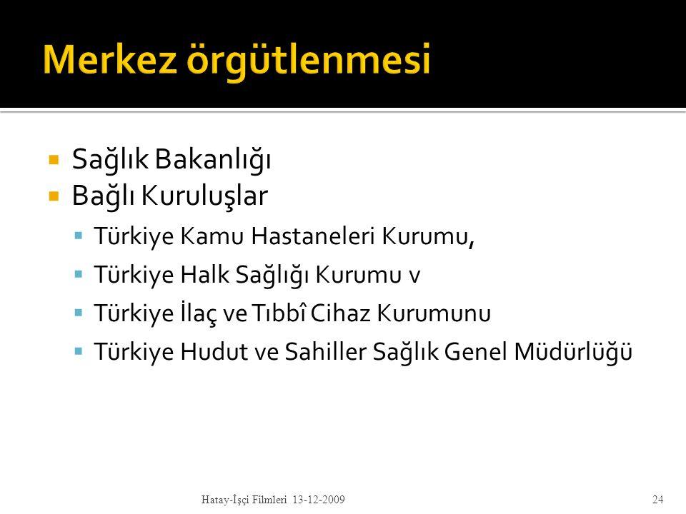  Sağlık Bakanlığı  Bağlı Kuruluşlar  Türkiye Kamu Hastaneleri Kurumu,  Türkiye Halk Sağlığı Kurumu v  Türkiye İlaç ve Tıbbî Cihaz Kurumunu  Türk