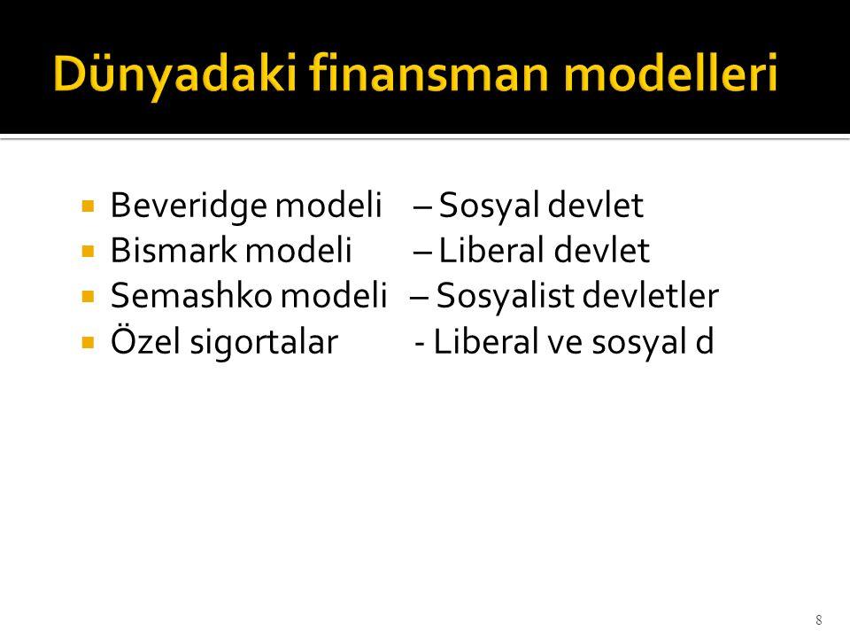  Beveridge modeli – Sosyal devlet  Bismark modeli – Liberal devlet  Semashko modeli – Sosyalist devletler  Özel sigortalar - Liberal ve sosyal d 8