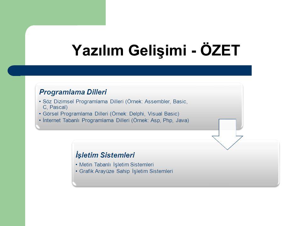 Yazılım Gelişimi - ÖZET Programlama Dilleri Söz Dizimsel Programlama Dilleri (Örnek: Assembler, Basic, C, Pascal) Görsel Programlama Dilleri (Örnek: D