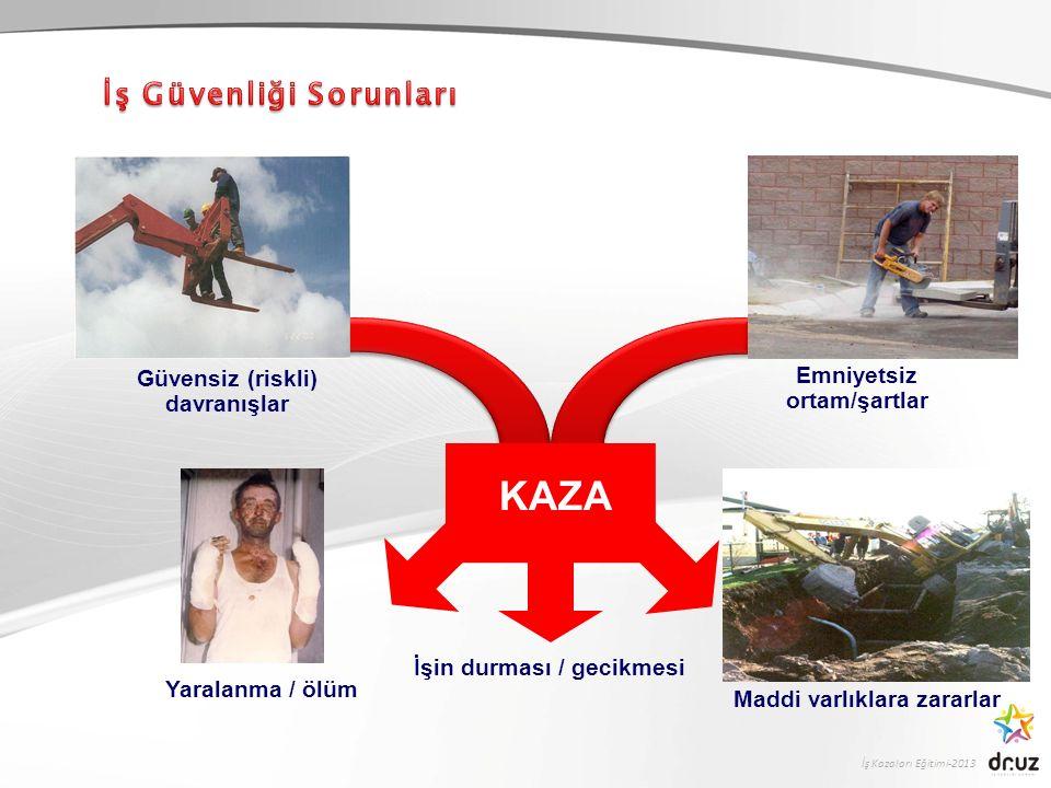 İş Kazaları Eğitimi-2013 Emniyetsiz ortam/şartlar Maddi varlıklara zararlar İşin durması / gecikmesi Yaralanma / ölüm Güvensiz (riskli) davranışlar KAZA