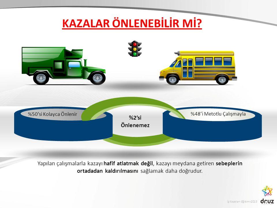 İş Kazaları Eğitimi-2013 KAZALAR ÖNLENEBİLİR Mİ.