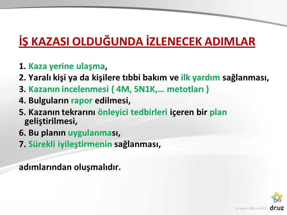 İş Kazaları Eğitimi-2013 İŞ KAZASI OLDUĞUNDA İZLENECEK ADIMLAR 1.