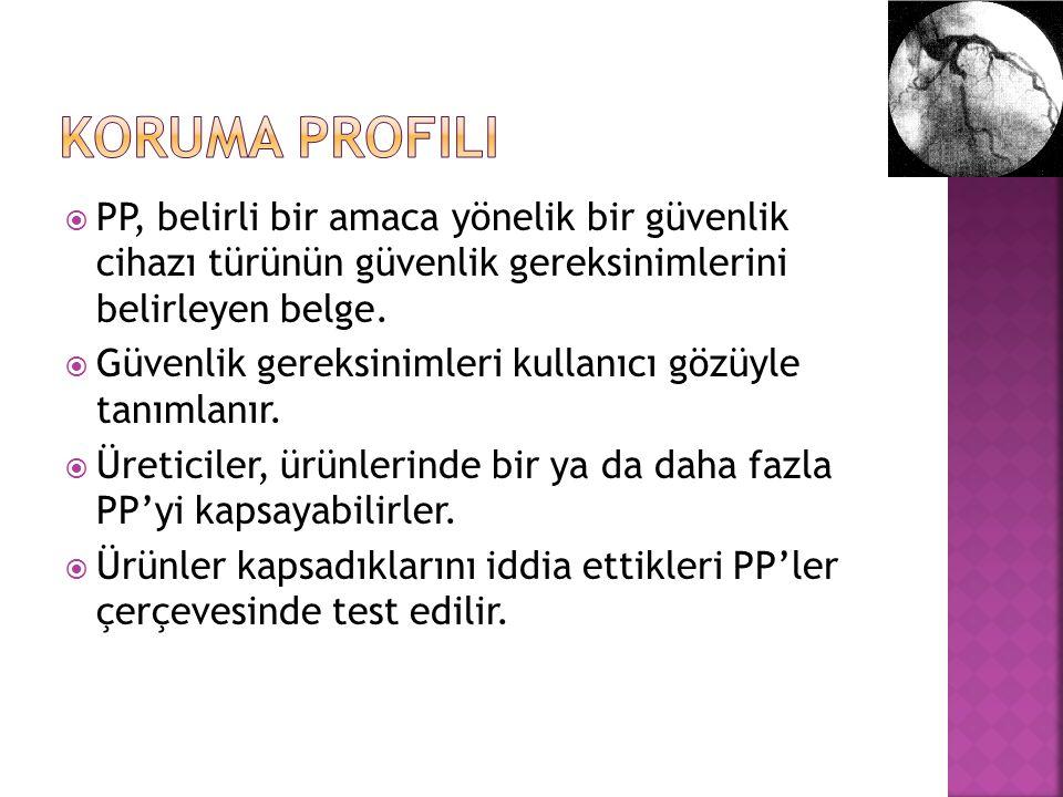 YTÜ  Prof.Dr. Tülay Yıldırım  Yrd. Doç. Dr. Bülent Bolat  Yrd.