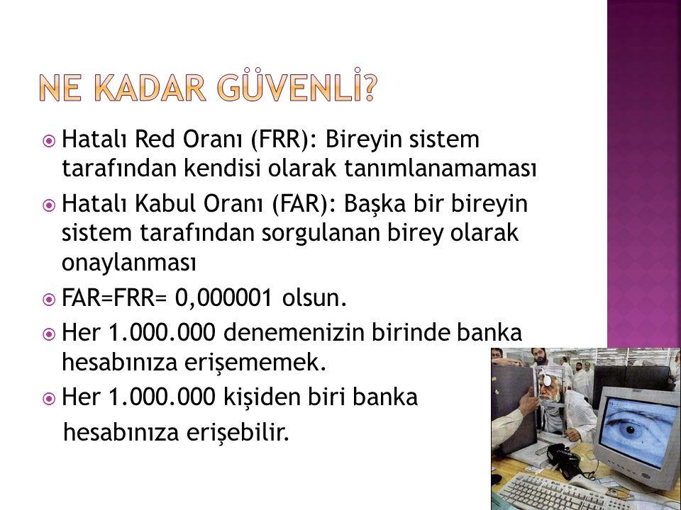  Hatalı Red Oranı (FRR): Bireyin sistem tarafından kendisi olarak tanımlanamaması  Hatalı Kabul Oranı (FAR): Başka bir bireyin sistem tarafından sor
