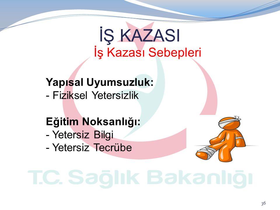 İş Kazası Sebepleri İŞ KAZASI Yapısal Uyumsuzluk: - Fiziksel Yetersizlik Eğitim Noksanlığı: - Yetersiz Bilgi - Yetersiz Tecrübe 36