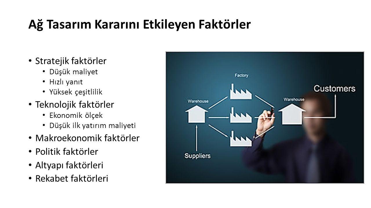 Kısıtların açılımı i1 j1 k1 k2 k3 Fabrika (i) Depo (j) Müşteri (k) i2 i3