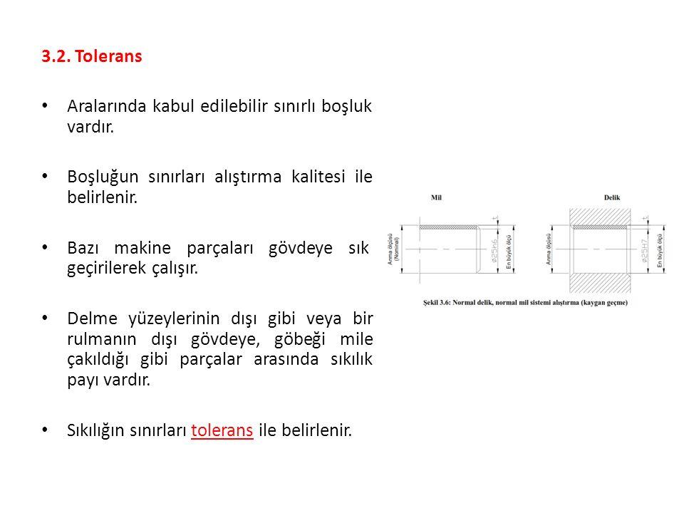 3.2. Tolerans Aralarında kabul edilebilir sınırlı boşluk vardır. Boşluğun sınırları alıştırma kalitesi ile belirlenir. Bazı makine parçaları gövdeye s