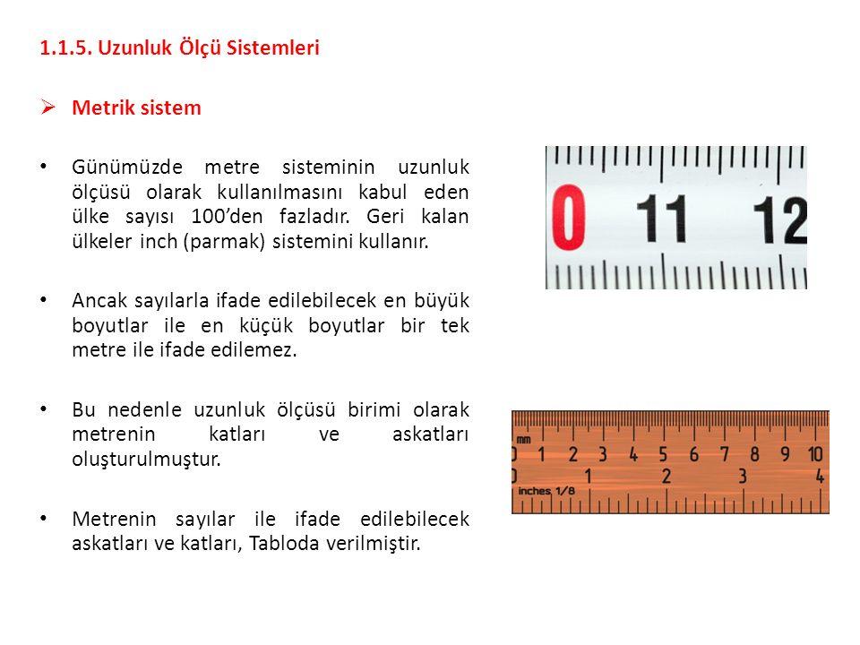 1.1.5. Uzunluk Ölçü Sistemleri  Metrik sistem Günümüzde metre sisteminin uzunluk ölçüsü olarak kullanılmasını kabul eden ülke sayısı 100'den fazladır