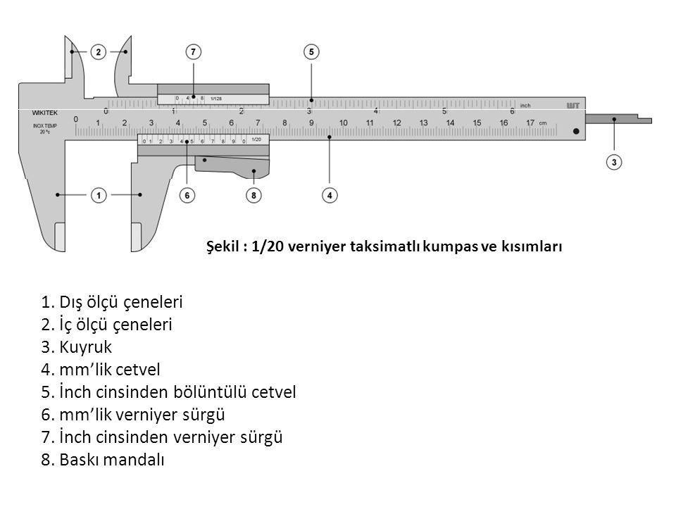 1. Dış ölçü çeneleri 2. İç ölçü çeneleri 3. Kuyruk 4. mm'lik cetvel 5. İnch cinsinden bölüntülü cetvel 6. mm'lik verniyer sürgü 7. İnch cinsinden vern