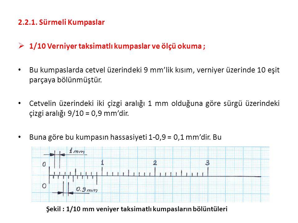 2.2.1. Sürmeli Kumpaslar  1/10 Verniyer taksimatlı kumpaslar ve ölçü okuma ; Bu kumpaslarda cetvel üzerindeki 9 mm'lik kısım, verniyer üzerinde 10 eş