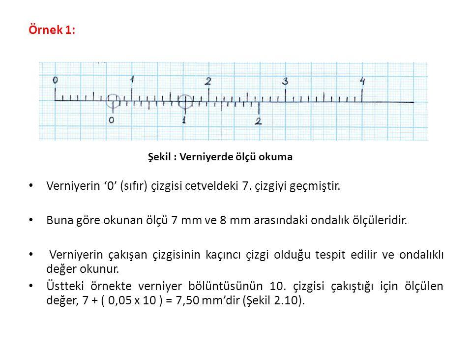 Örnek 1: Verniyerin '0' (sıfır) çizgisi cetveldeki 7. çizgiyi geçmiştir. Buna göre okunan ölçü 7 mm ve 8 mm arasındaki ondalık ölçüleridir. Verniyerin