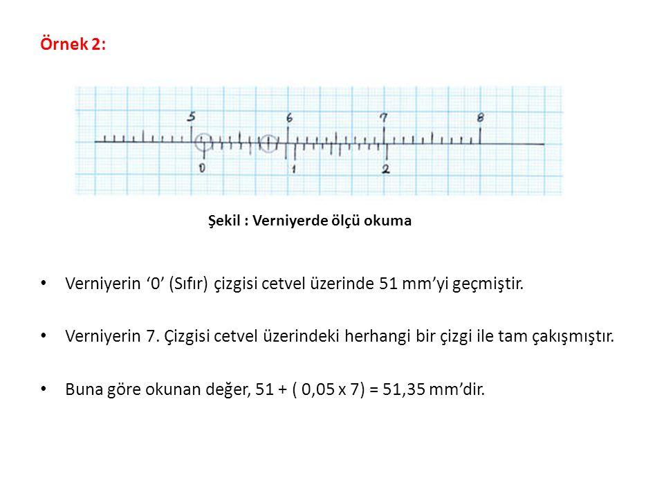 Örnek 2: Verniyerin '0' (Sıfır) çizgisi cetvel üzerinde 51 mm'yi geçmiştir. Verniyerin 7. Çizgisi cetvel üzerindeki herhangi bir çizgi ile tam çakışmı