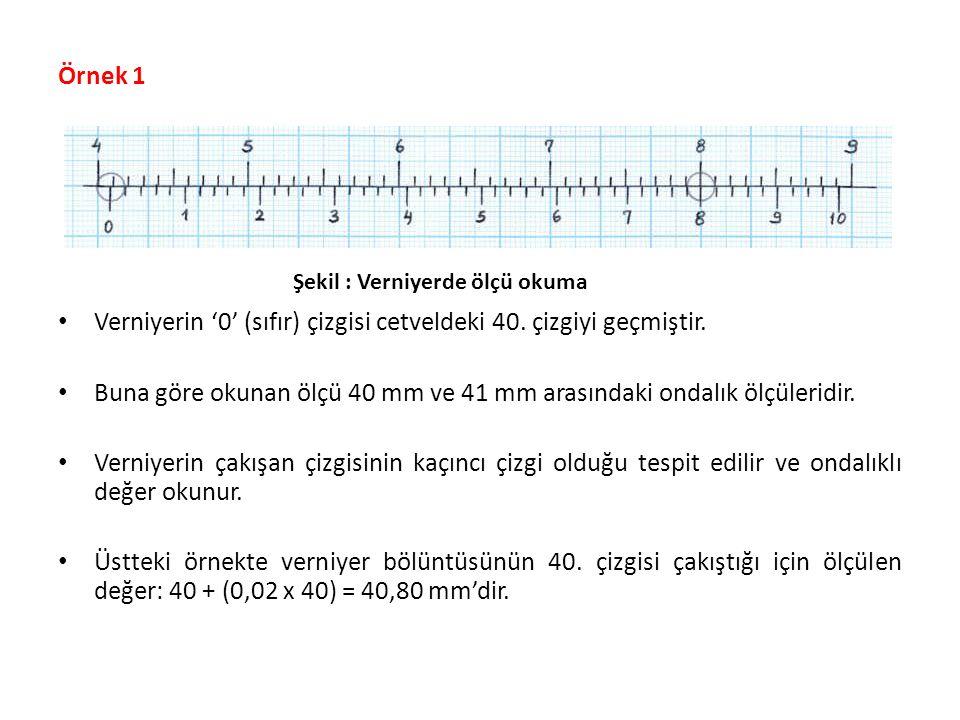 Örnek 1 Verniyerin '0' (sıfır) çizgisi cetveldeki 40. çizgiyi geçmiştir. Buna göre okunan ölçü 40 mm ve 41 mm arasındaki ondalık ölçüleridir. Verniyer