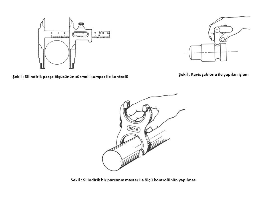 Şekil : Silindirik parça ölçüsünün sürmeli kumpas ile kontrolü Şekil : Kavis şablonu ile yapılan işlem Şekil : Silindirik bir parçanın mastar ile ölçü kontrolünün yapılması