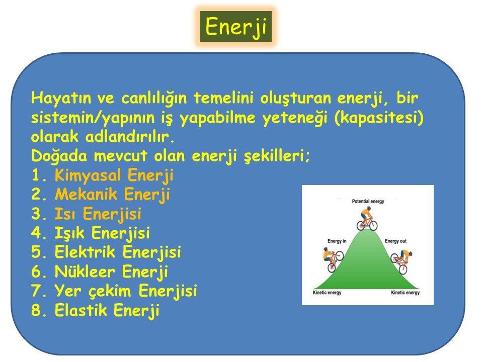 İŞ (WORK), GÜÇ (POWER) VE ENERJİ