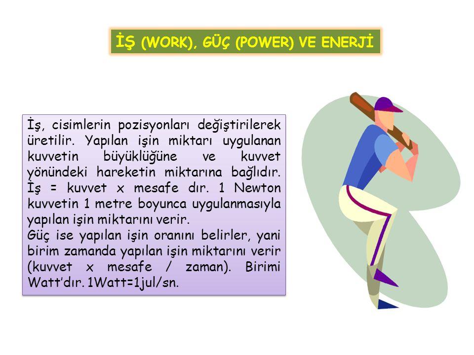 İŞ (WORK), GÜÇ (POWER) VE ENERJİ İş, cisimlerin pozisyonları değiştirilerek üretilir.