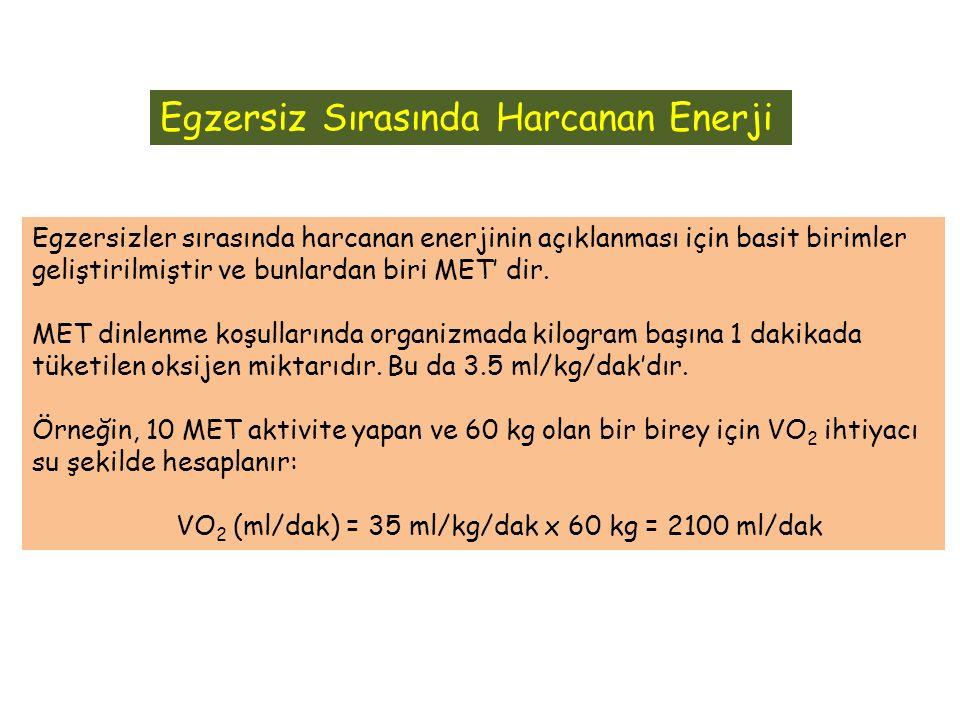Egzersiz Sırasında Harcanan Enerji Egzersizler sırasında harcanan enerjinin açıklanması için basit birimler geliştirilmiştir ve bunlardan biri MET' dir.