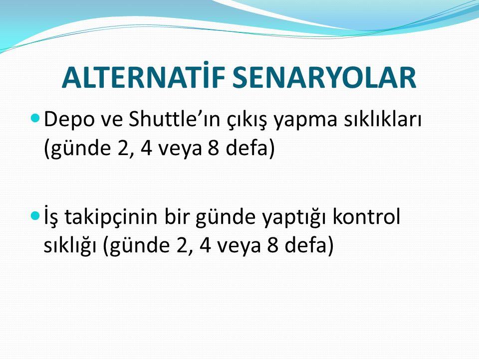 ALTERNATİF SENARYOLAR Depo ve Shuttle'ın çıkış yapma sıklıkları (günde 2, 4 veya 8 defa) İş takipçinin bir günde yaptığı kontrol sıklığı (günde 2, 4 v