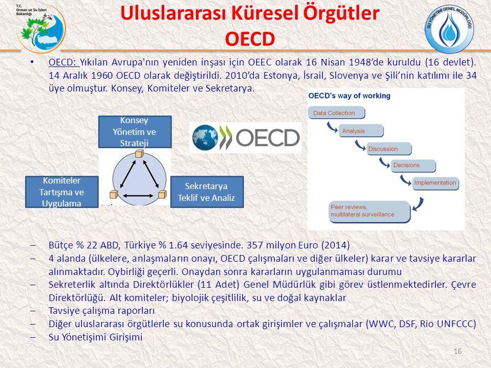 Uluslararası Küresel Örgütler OECD OECD: Yıkılan Avrupa'nın yeniden inşası için OEEC olarak 16 Nisan 1948'de kuruldu (16 devlet). 14 Aralık 1960 OECD