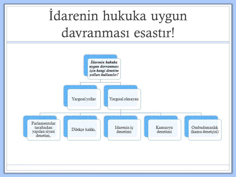 Siyasi Denetim a) Soru: Milletvekillerinin, ba ş bakan veya bakana, bilgi almak amacıyla soru sormalarıdır.
