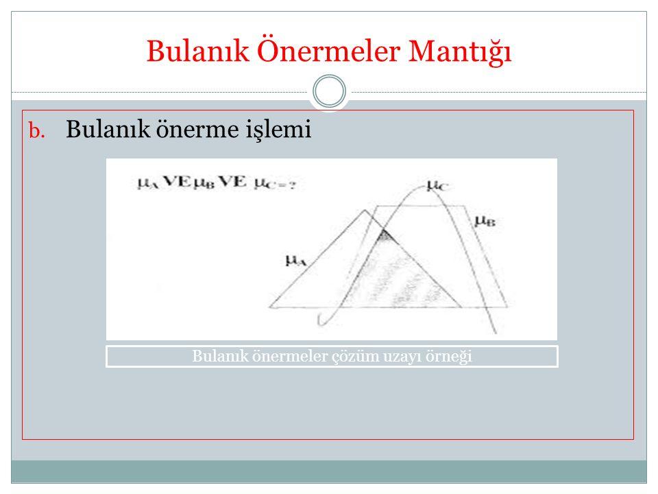 Bulanık Önermeler Mantığı b. Bulanık önerme işlemi Bulanık önermeler çözüm uzayı örneği