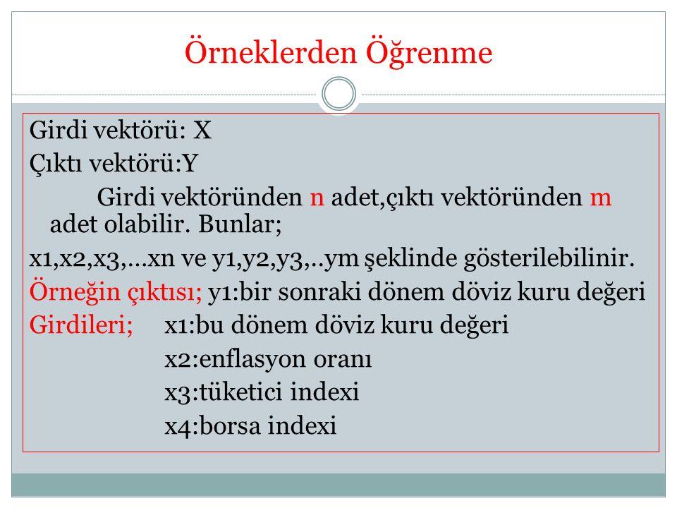 Örneklerden Öğrenme Girdi vektörü: X Çıktı vektörü:Y Girdi vektöründen n adet,çıktı vektöründen m adet olabilir. Bunlar; x1,x2,x3,…xn ve y1,y2,y3,..ym