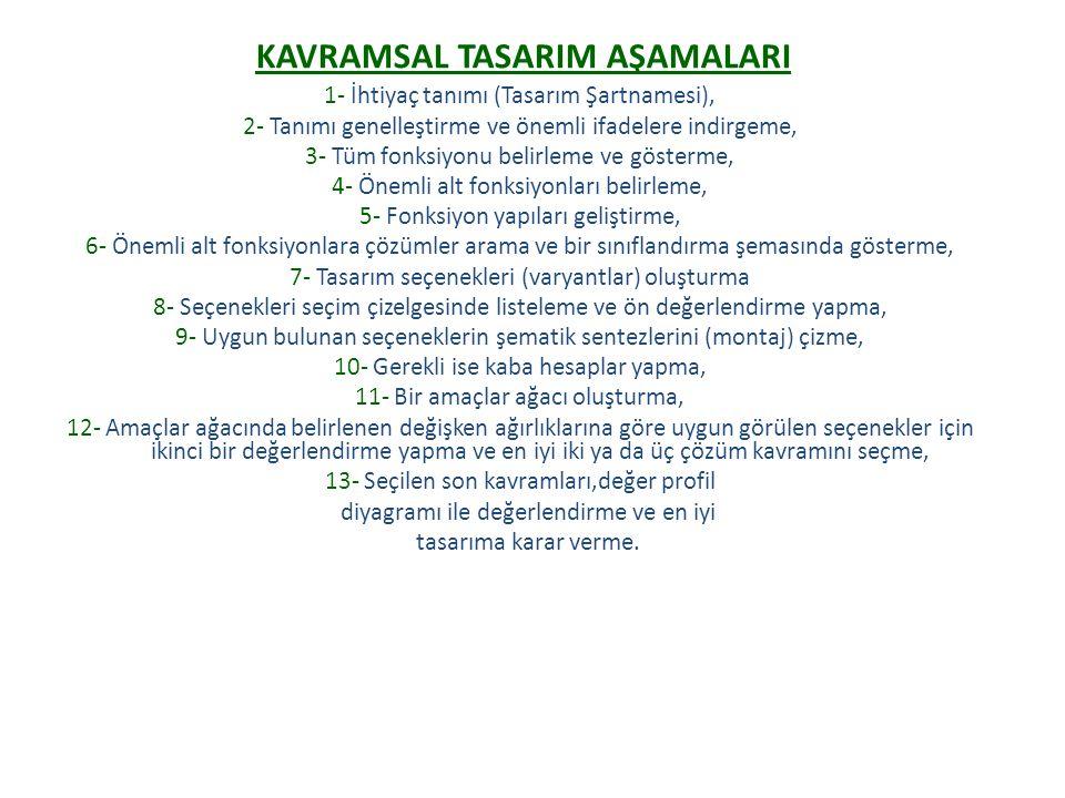 ARAZİ ROBOTU KAVRAMSAL TASARIMI Hazırlayan: Nurşen YILMAZ 031222062 Kontrol: Prof.