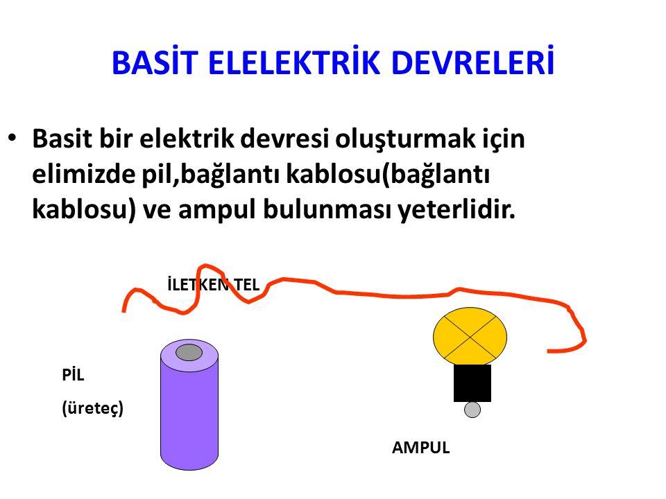 BASİT ELELEKTRİK DEVRELERİ Basit bir elektrik devresi oluşturmak için elimizde pil,bağlantı kablosu(bağlantı kablosu) ve ampul bulunması yeterlidir. İ