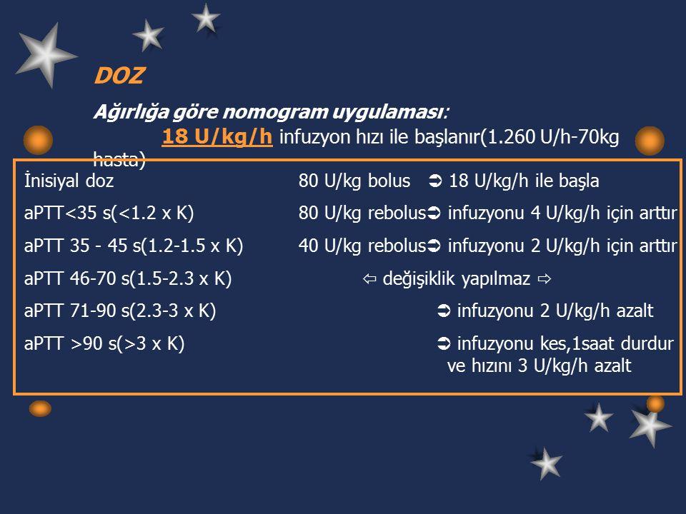 DOZ Ağırlığa göre nomogram uygulaması: 18 U/kg/h infuzyon hızı ile başlanır(1.260 U/h-70kg hasta) İnisiyal doz80 U/kg bolus  18 U/kg/h ile başla aPTT<35 s(<1.2 x K) 80 U/kg rebolus  infuzyonu 4 U/kg/h için arttır aPTT 35 - 45 s(1.2-1.5 x K)40 U/kg rebolus  infuzyonu 2 U/kg/h için arttır aPTT 46-70 s(1.5-2.3 x K)  değişiklik yapılmaz  aPTT 71-90 s(2.3-3 x K)  infuzyonu 2 U/kg/h azalt aPTT >90 s(>3 x K)  infuzyonu kes,1saat durdur ve hızını 3 U/kg/h azalt
