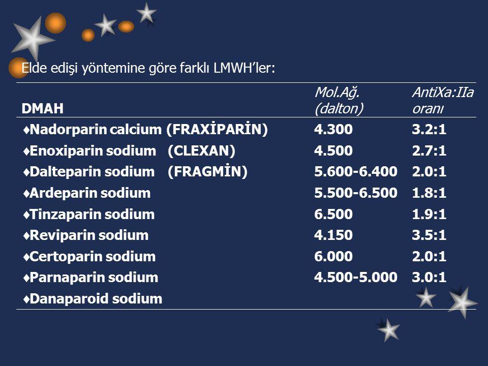 Elde edişi yöntemine göre farklı LMWH'ler: Mol.Ağ.AntiXa:IIa DMAH (dalton) oranı  Nadorparin calcium (FRAXİPARİN)4.3003.2:1  Enoxiparin sodium (CLEXAN)4.5002.7:1  Dalteparin sodium(FRAGMİN)5.600-6.4002.0:1  Ardeparin sodium 5.500-6.5001.8:1  Tinzaparin sodium6.5001.9:1  Reviparin sodium4.1503.5:1  Certoparin sodium6.0002.0:1  Parnaparin sodium4.500-5.0003.0:1  Danaparoid sodium
