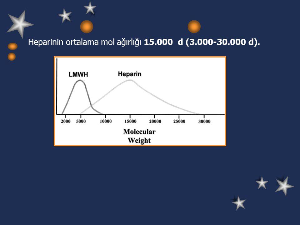 Heparinin ortalama mol ağırlığı 15.000 d (3.000-30.000 d).