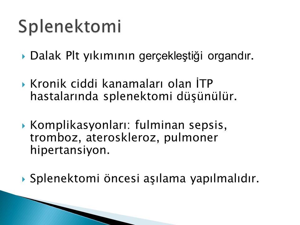  Dalak Plt yıkımının gerçekleştiği organdır.  Kronik ciddi kanamaları olan İTP hastalarında splenektomi düşünülür.  Komplikasyonları: fulminan seps