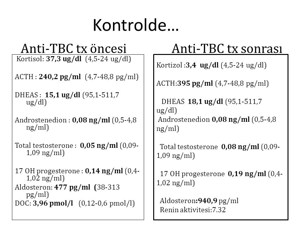 Anti-TBC tx öncesiAnti-TBC tx sonrası Kontrolde… Kortisol: 37,3 ug/dl (4,5-24 ug/dl) ACTH : 240,2 pg/ml (4,7-48,8 pg/ml) DHEAS : 15,1 ug/dl (95,1-511,