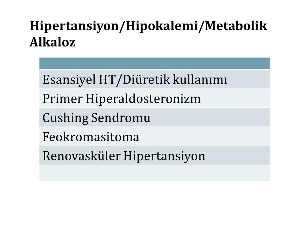 Hipertansiyon/Hipokalemi/Metabolik Alkaloz Esansiyel HT/Diüretik kullanımı Primer Hiperaldosteronizm Cushing Sendromu Feokromasitoma Renovasküler Hipe