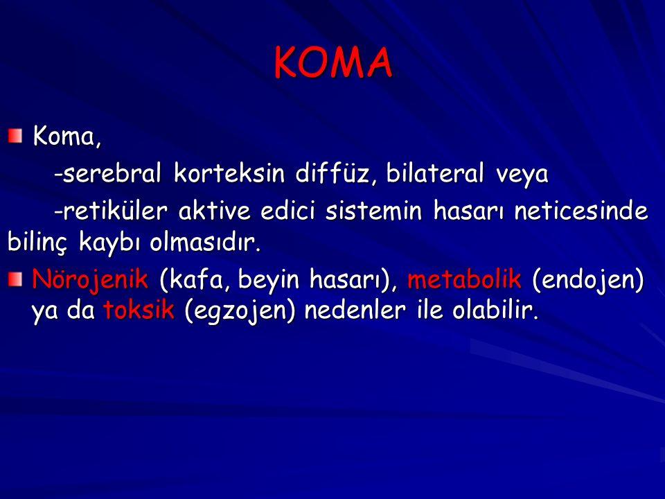 KOMA Koma, -serebral korteksin diffüz, bilateral veya -serebral korteksin diffüz, bilateral veya -retiküler aktive edici sistemin hasarı neticesinde bilinç kaybı olmasıdır.