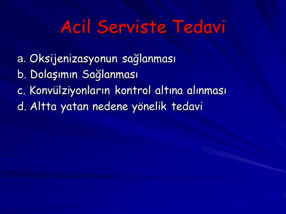 Acil Serviste Tedavi a. Oksijenizasyonun sağlanması b.