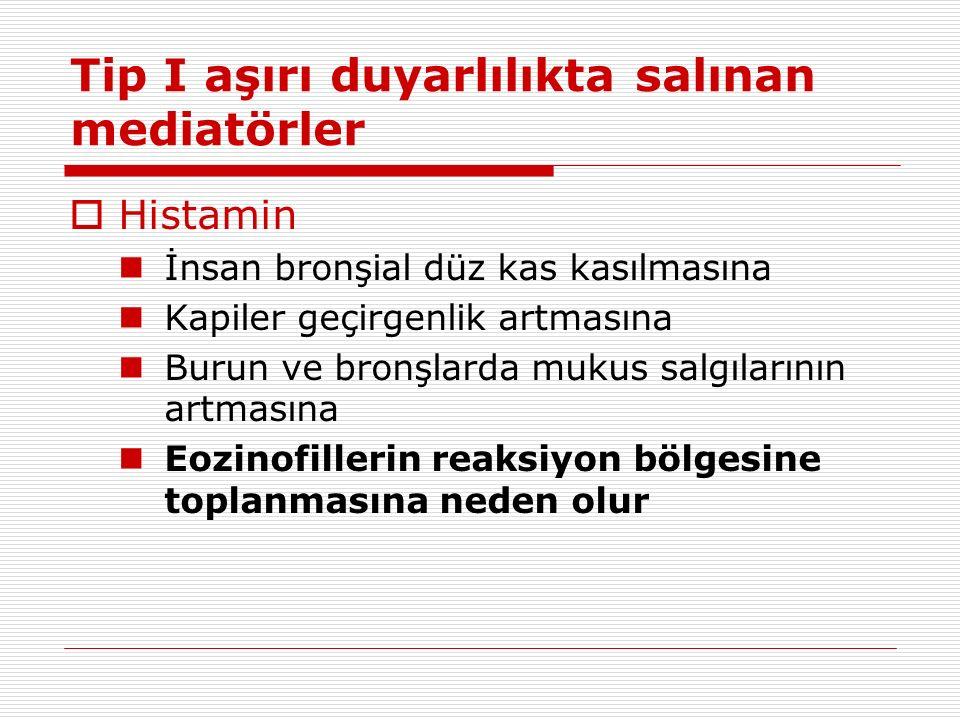 Tip I aşırı duyarlılıkta salınan mediatörler  Histamin İnsan bronşial düz kas kasılmasına Kapiler geçirgenlik artmasına Burun ve bronşlarda mukus salgılarının artmasına Eozinofillerin reaksiyon bölgesine toplanmasına neden olur