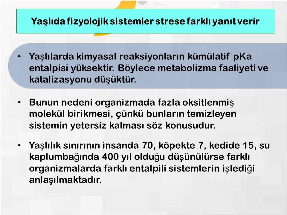 Ya ş lıda fizyolojik sistemler strese farklı yanıt verir Ya ş lılarda kimyasal reaksiyonların kümülatif pKa entalpisi yüksektir. Böylece metabolizma f