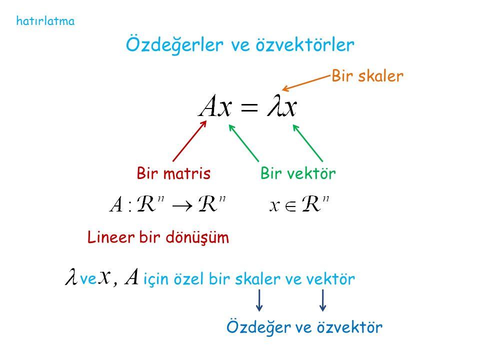 Özdeğerler ve özvektörler Bir matris Lineer bir dönüşüm Bir vektör Bir skaler ve, A için özel bir skaler ve vektör Özdeğer ve özvektör hatırlatma