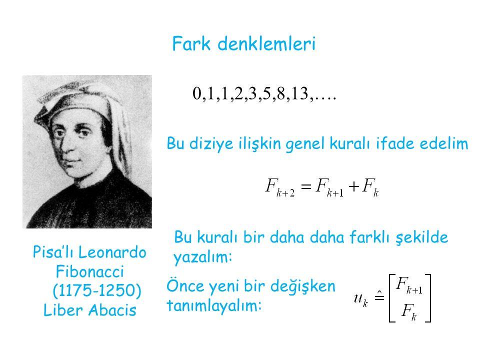 Fark denklemleri Pisa'lı Leonardo Fibonacci (1175-1250) Liber Abacis 0,1,1,2,3,5,8,13,…. Bu diziye ilişkin genel kuralı ifade edelim Bu kuralı bir dah
