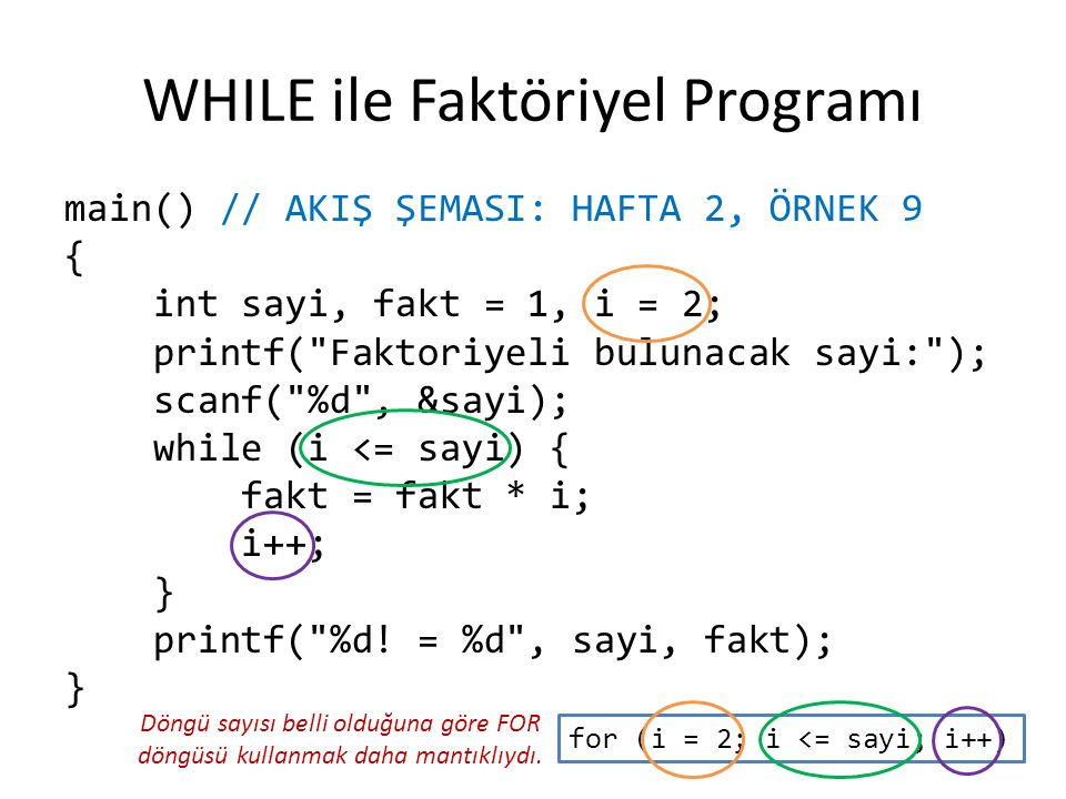 WHILE ile Faktöriyel Programı main() // AKIŞ ŞEMASI: HAFTA 2, ÖRNEK 9 { int sayi, fakt = 1, i = 2; printf(